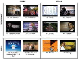 2008 U.S. Presidential Campaign Ads